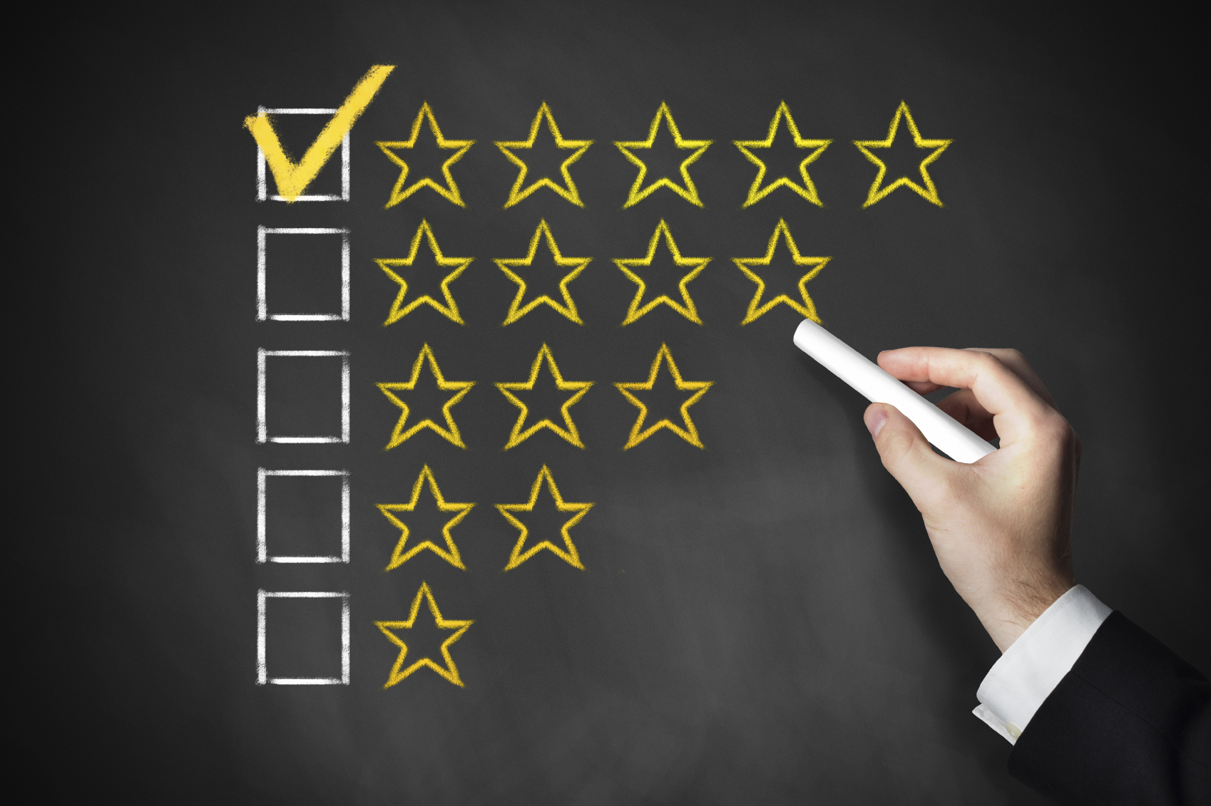 Think Qualitatively About Guest Reviews